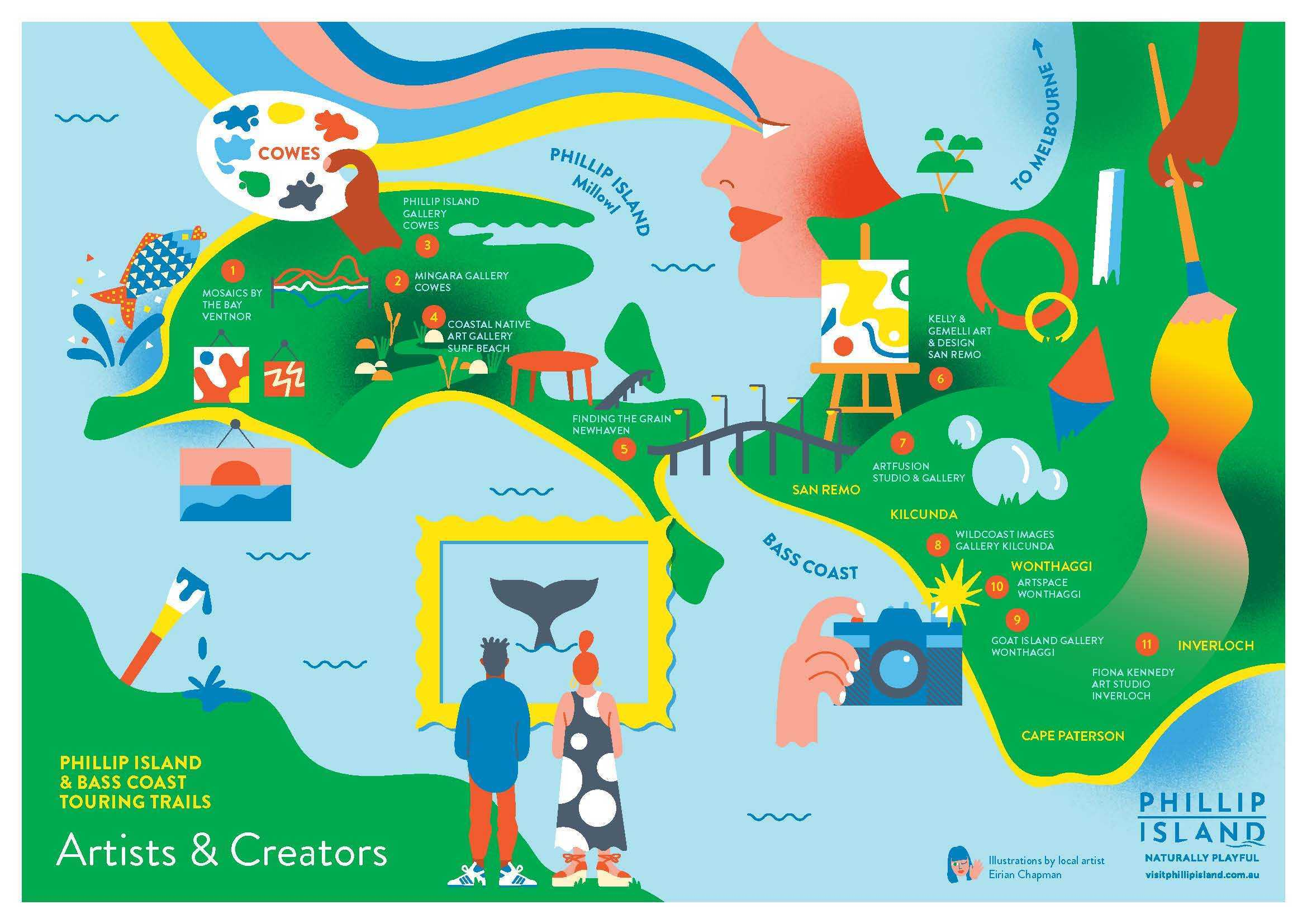 Phillip Island Artists and Creators Trail