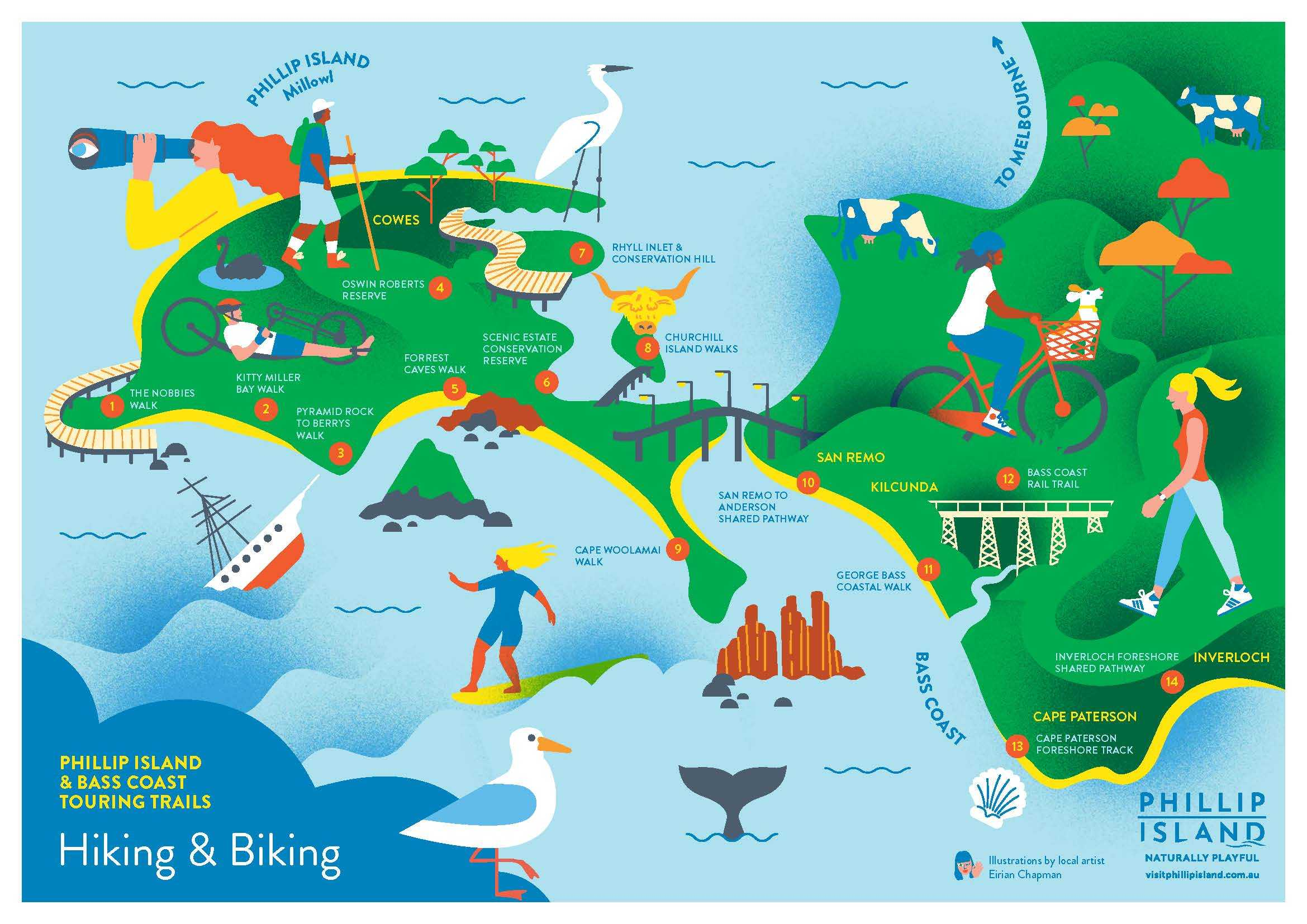Phillip Island Hiking and Biking Trail