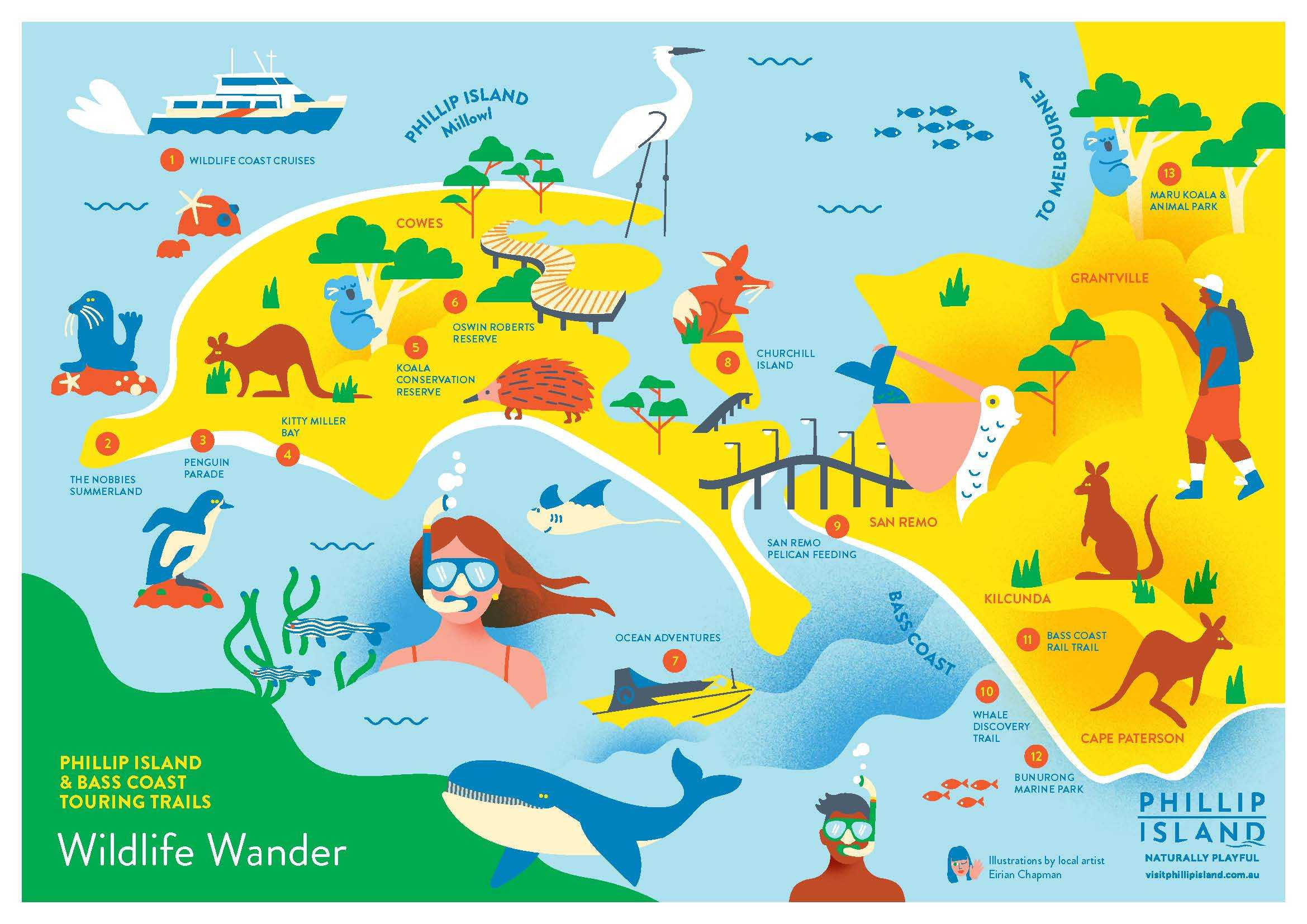 Phillip Island Wildlife Wander Trail